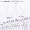 ユウコさんの新作です。キャラクターデザインがさらに上手になりたくて、身長を研究しているそうです。